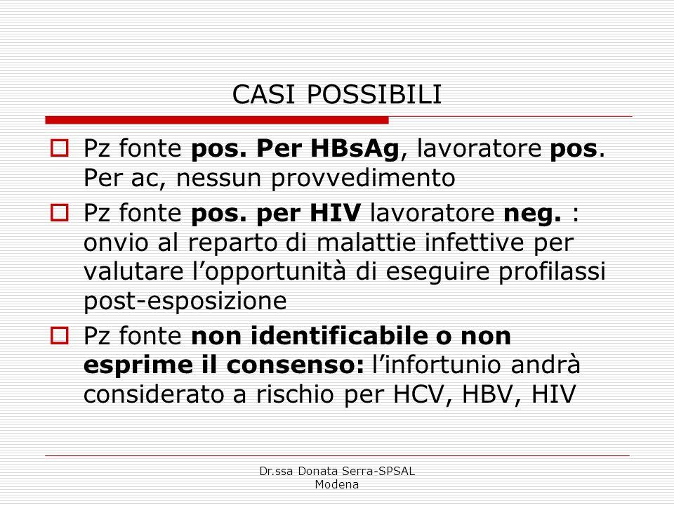 Dr.ssa Donata Serra-SPSAL Modena CASI POSSIBILI Pz fonte pos. Per HBsAg, lavoratore pos. Per ac, nessun provvedimento Pz fonte pos. per HIV lavoratore