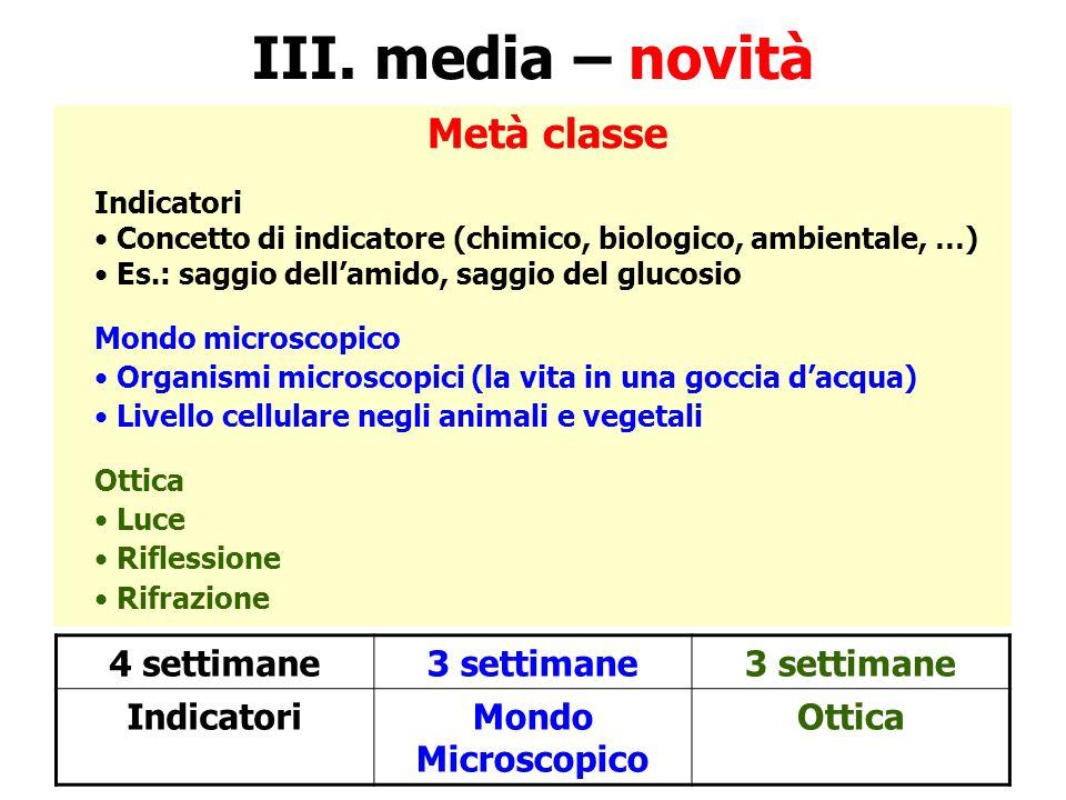 III. media – novità Metà classe Indicatori Concetto di indicatore (chimico, biologico, ambientale, …) Es.: saggio dellamido, saggio del glucosio Mondo