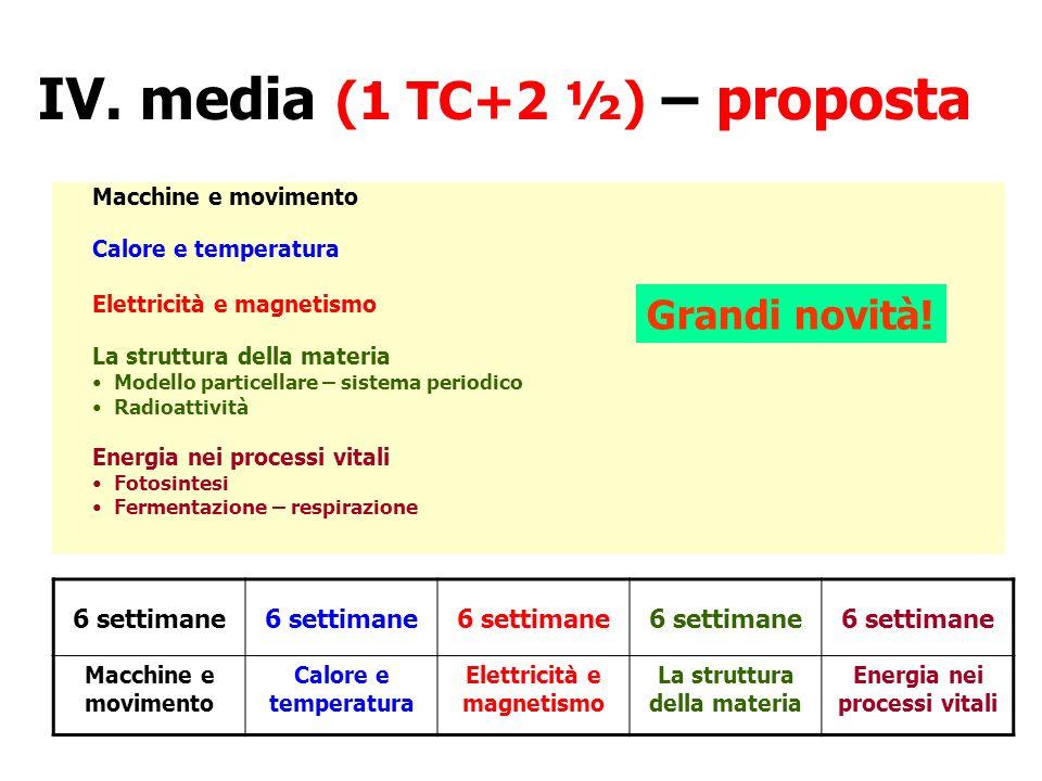IV. media (1 TC+2 ½) – proposta Macchine e movimento Calore e temperatura Elettricità e magnetismo La struttura della materia Modello particellare – s