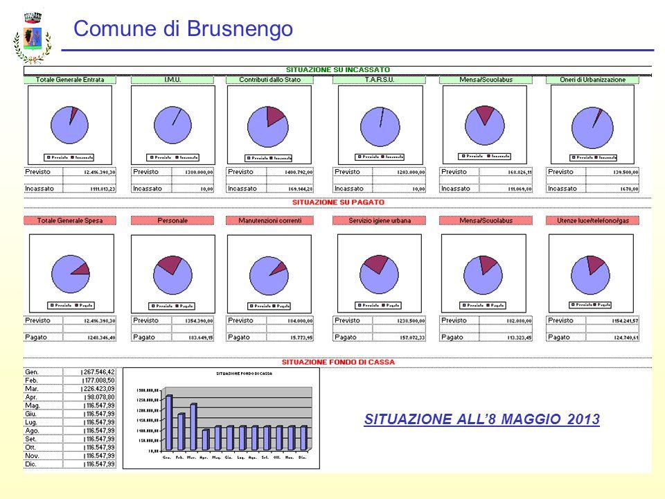 Comune di Brusnengo SITUAZIONE ALL8 MAGGIO 2013