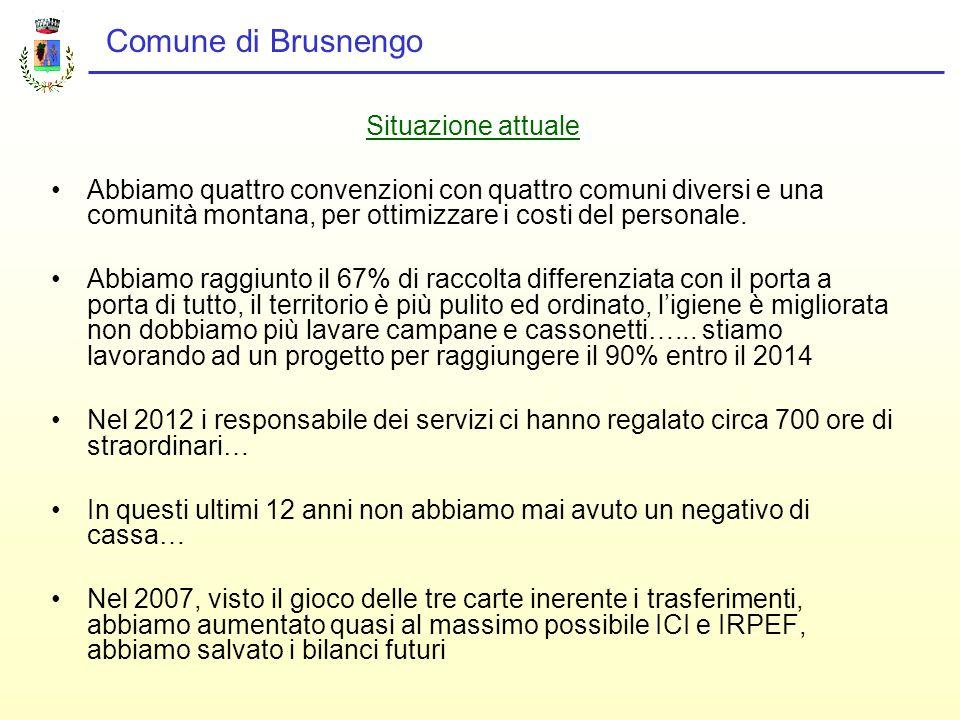 Comune di Brusnengo Situazione attuale Abbiamo quattro convenzioni con quattro comuni diversi e una comunità montana, per ottimizzare i costi del personale.