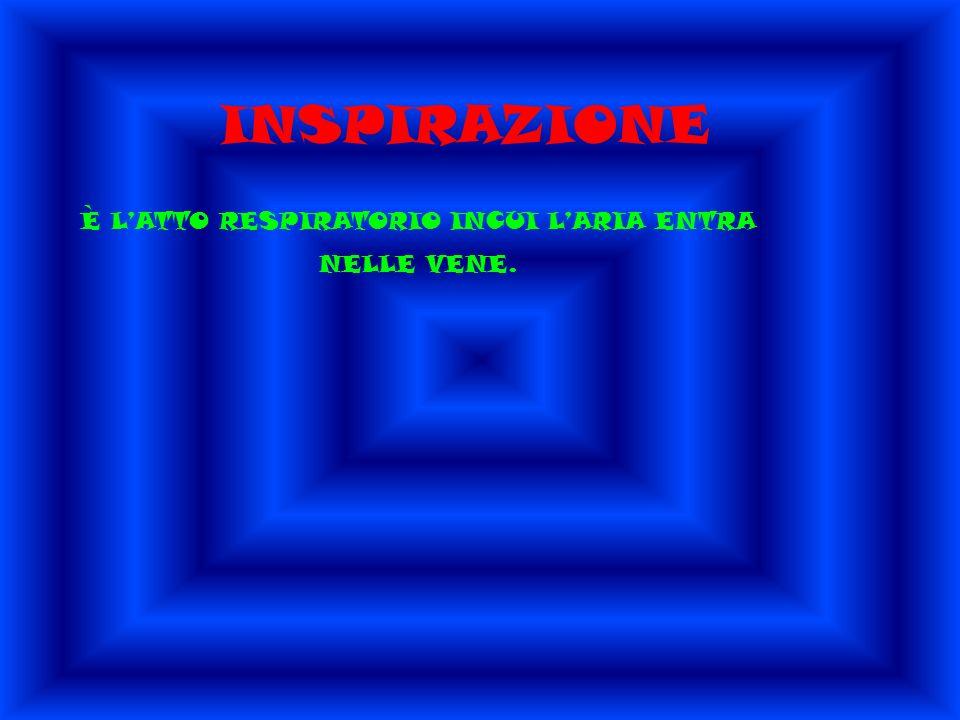 INSPIRAZIONE È LATTO RESPIRATORIO INCUI LARIA ENTRA NELLE VENE.