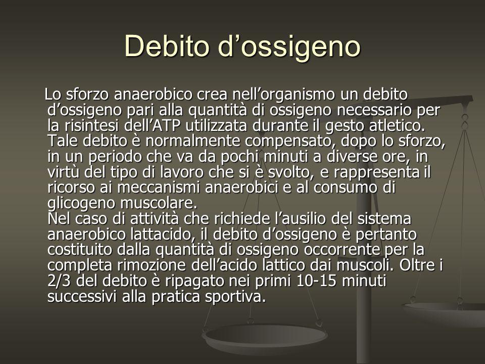 Debito dossigeno Lo sforzo anaerobico crea nellorganismo un debito dossigeno pari alla quantità di ossigeno necessario per la risintesi dellATP utiliz
