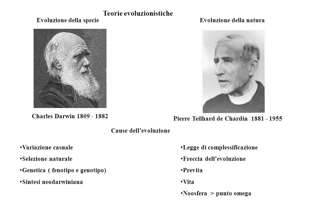 Pierre Teilhard de Chardin 1881 - 1955 Charles Darwin 1809 - 1882 Evoluzione della specieEvoluzione della natura Cause dellevoluzione Variazione casua