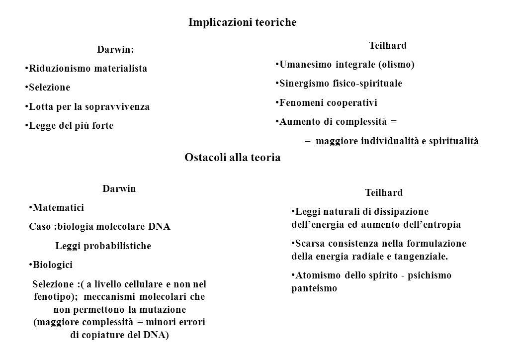 Implicazioni teoriche Darwin: Riduzionismo materialista Selezione Lotta per la sopravvivenza Legge del più forte Teilhard Umanesimo integrale (olismo)