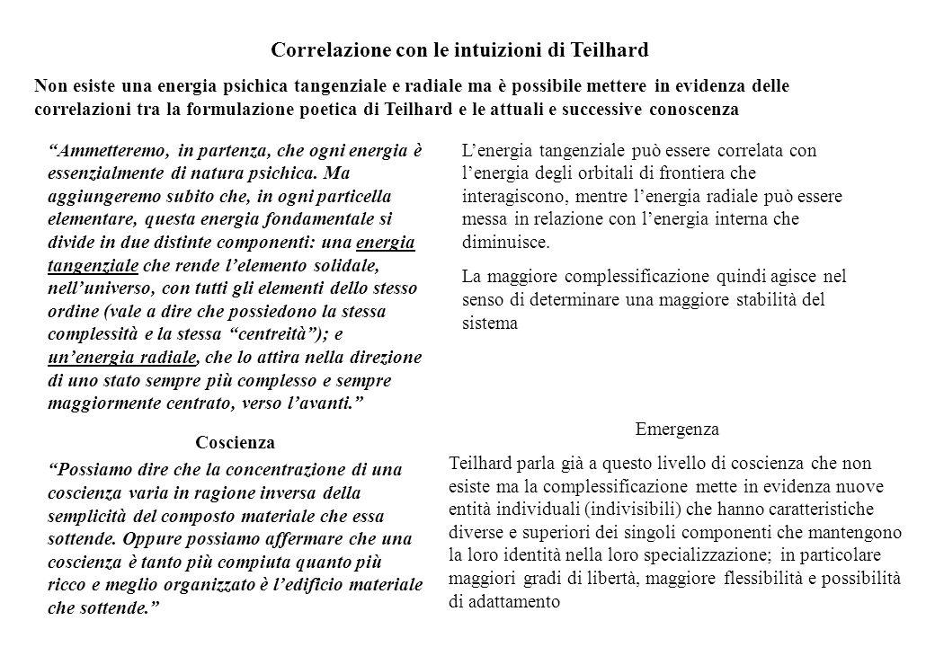 Correlazione con le intuizioni di Teilhard Non esiste una energia psichica tangenziale e radiale ma è possibile mettere in evidenza delle correlazioni