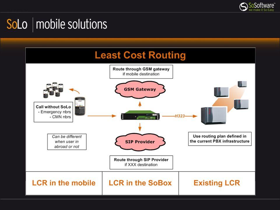 Controllo delle telefonate: features personali o per profili -Modalità DTMF (utilizzando la procedura di Call-through) -Trasferimento Chiamate (SoBox oppure PBX del cliente) -Conferenza (SoBox oppure PBX del cliente) -Tutte le features M-PBX presenti sul PBX del cliente -Circa 50 features disponibili p.e.: Non Disturbare, Inoltro, Attiva in gruppo, 10x funzioni personali -Il Canale Dati è utilizzato solamente per inviare i comandi e realizzare il Call-back -Modalità Home: si può scegliere tra modalità Call-back e modalità Call-through Ricorda: tutte le funzionalità diverse dalla Chiamata (p.e.