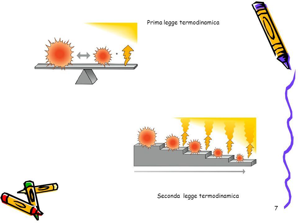 7 Prima legge termodinamica Seconda legge termodinamica