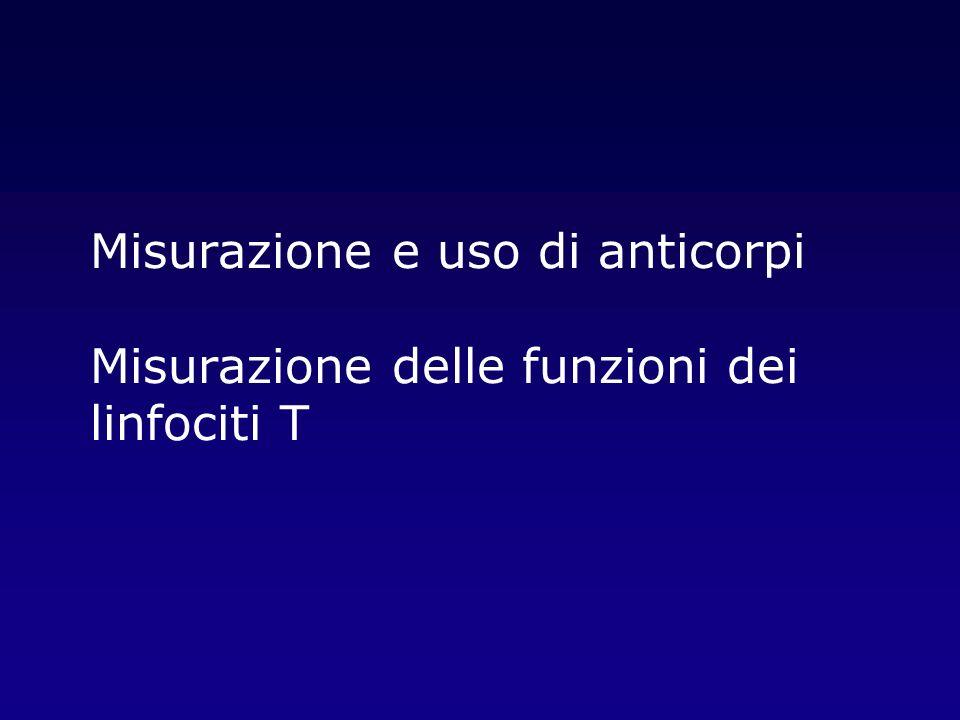 Microscopia ad immunofluorescenza............