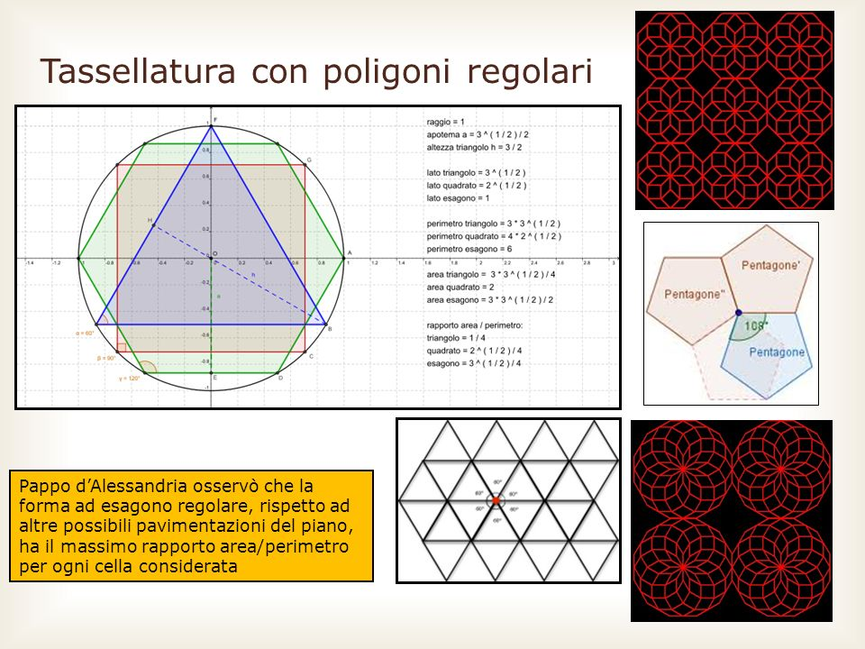 12 Tassellatura con poligoni regolari Pappo dAlessandria osservò che la forma ad esagono regolare, rispetto ad altre possibili pavimentazioni del pian