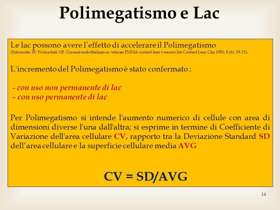 14 Le lac possono avere leffetto di accelerare il Polimegatismo (Schoessler JP, Woloschak MJ. Corneal endothelium in veteran PMMA contact lens wearers
