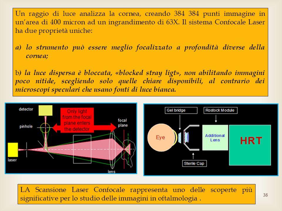 38 Un raggio di luce analizza la cornea, creando 384 384 punti immagine in unarea di 400 micron ad un ingrandimento di 63X. Il sistema Confocale Laser