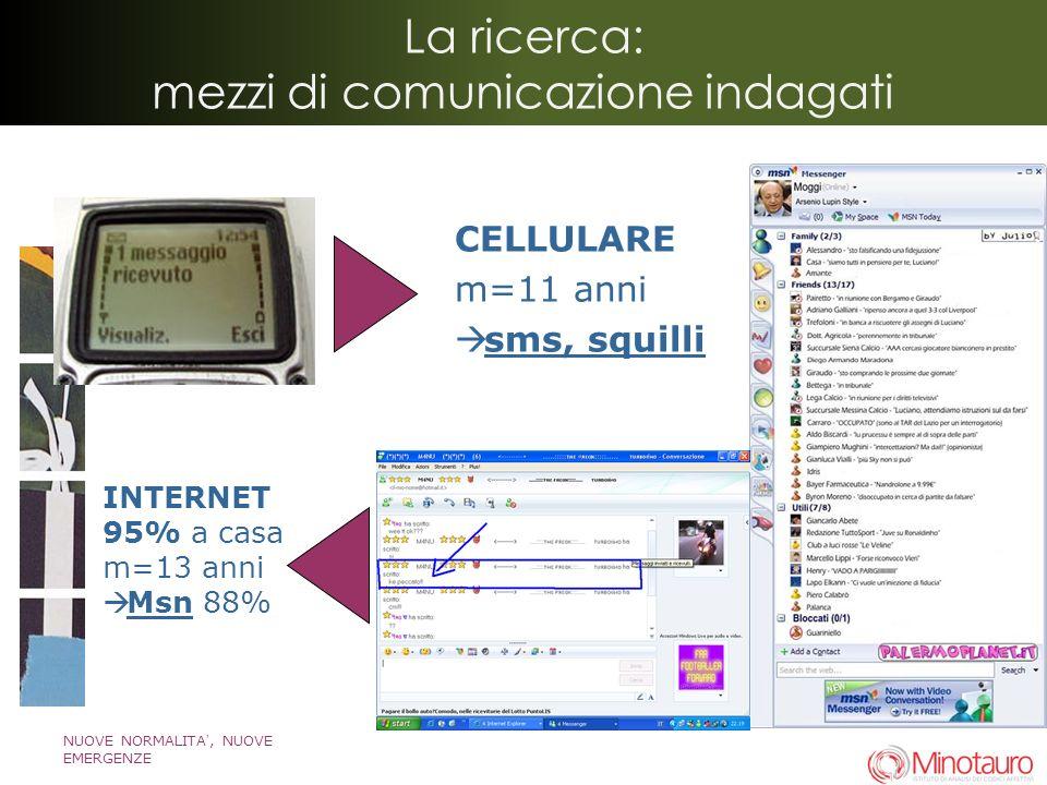 La ricerca: mezzi di comunicazione indagati CELLULARE m=11 anni sms, squilli INTERNET 95% a casa m=13 anni Msn 88%
