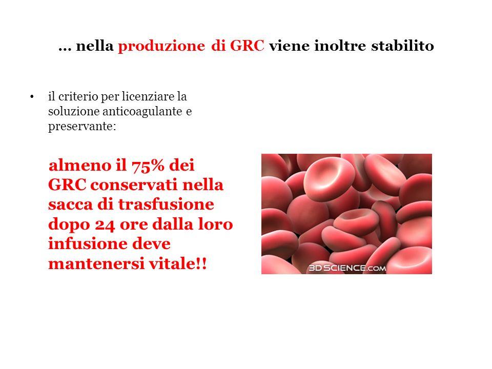 … nella produzione di GRC viene inoltre stabilito il criterio per licenziare la soluzione anticoagulante e preservante: almeno il 75% dei GRC conserva