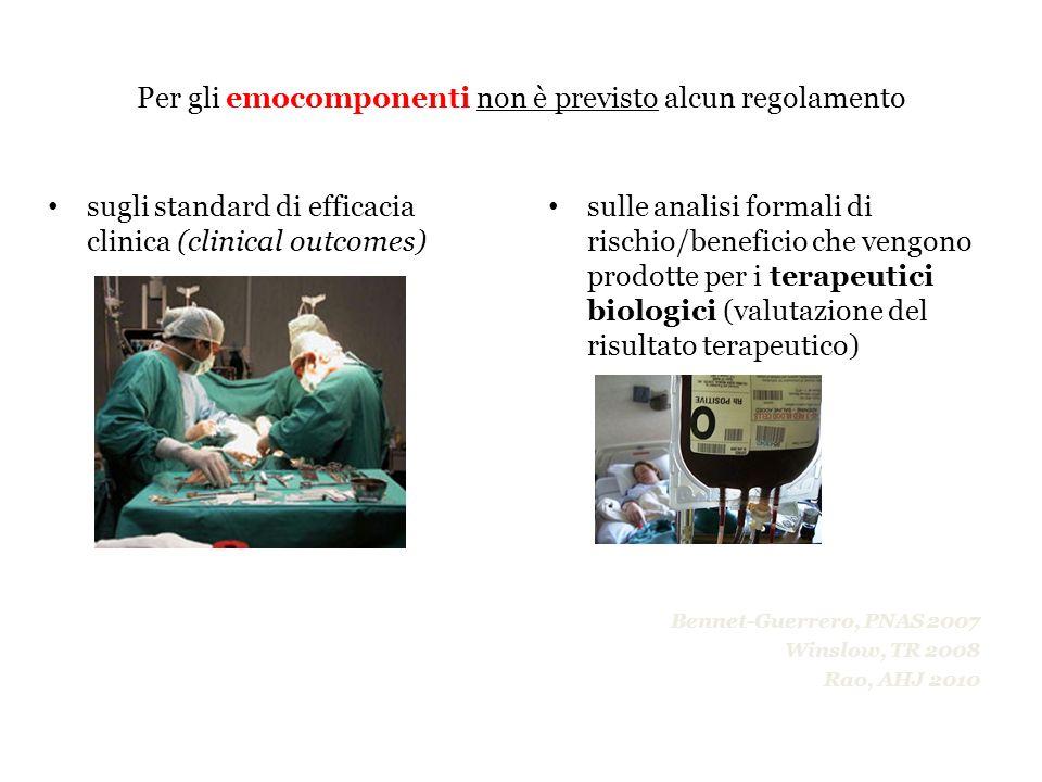 Per gli emocomponenti non è previsto alcun regolamento sugli standard di efficacia clinica (clinical outcomes) sulle analisi formali di rischio/benefi