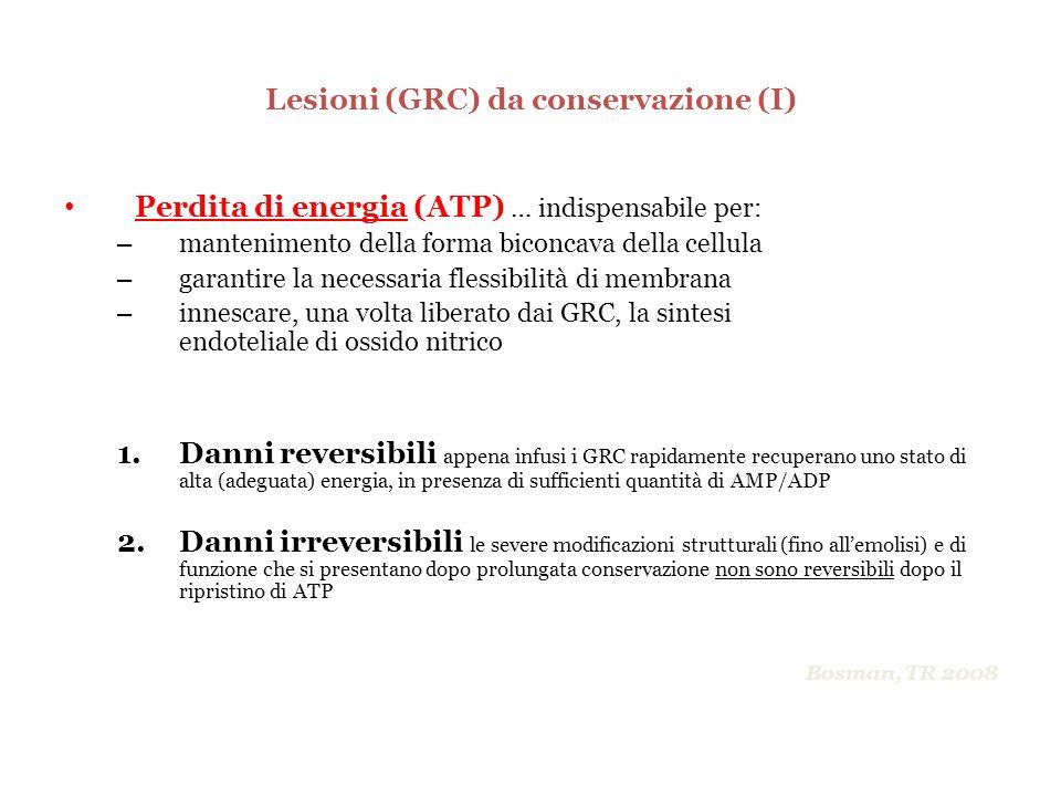 Lesioni (GRC) da conservazione (I) Perdita di energia (ATP) … indispensabile per: – mantenimento della forma biconcava della cellula – garantire la ne