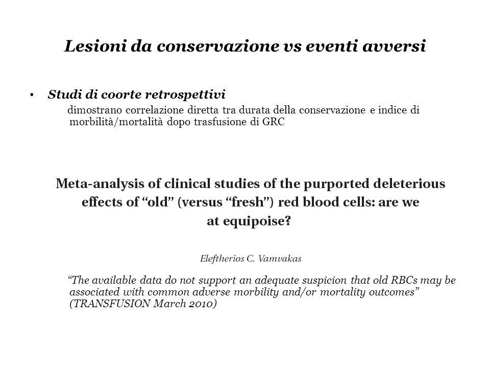 Lesioni da conservazione vs eventi avversi Studi di coorte retrospettivi dimostrano correlazione diretta tra durata della conservazione e indice di mo
