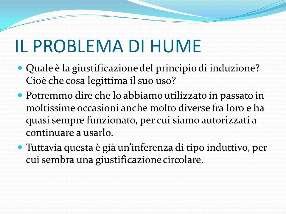 IL PROBLEMA DI HUME Quale è la giustificazione del principio di induzione.