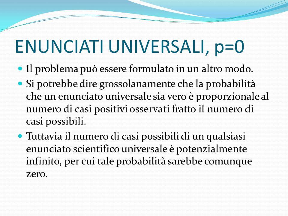 ENUNCIATI UNIVERSALI, p=0 Il problema può essere formulato in un altro modo.
