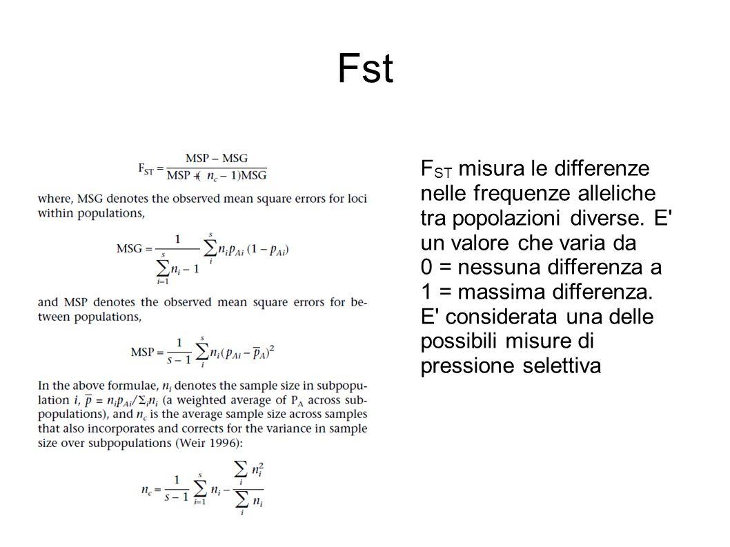 Fst F ST misura le differenze nelle frequenze alleliche tra popolazioni diverse. E' un valore che varia da 0 = nessuna differenza a 1 = massima differ