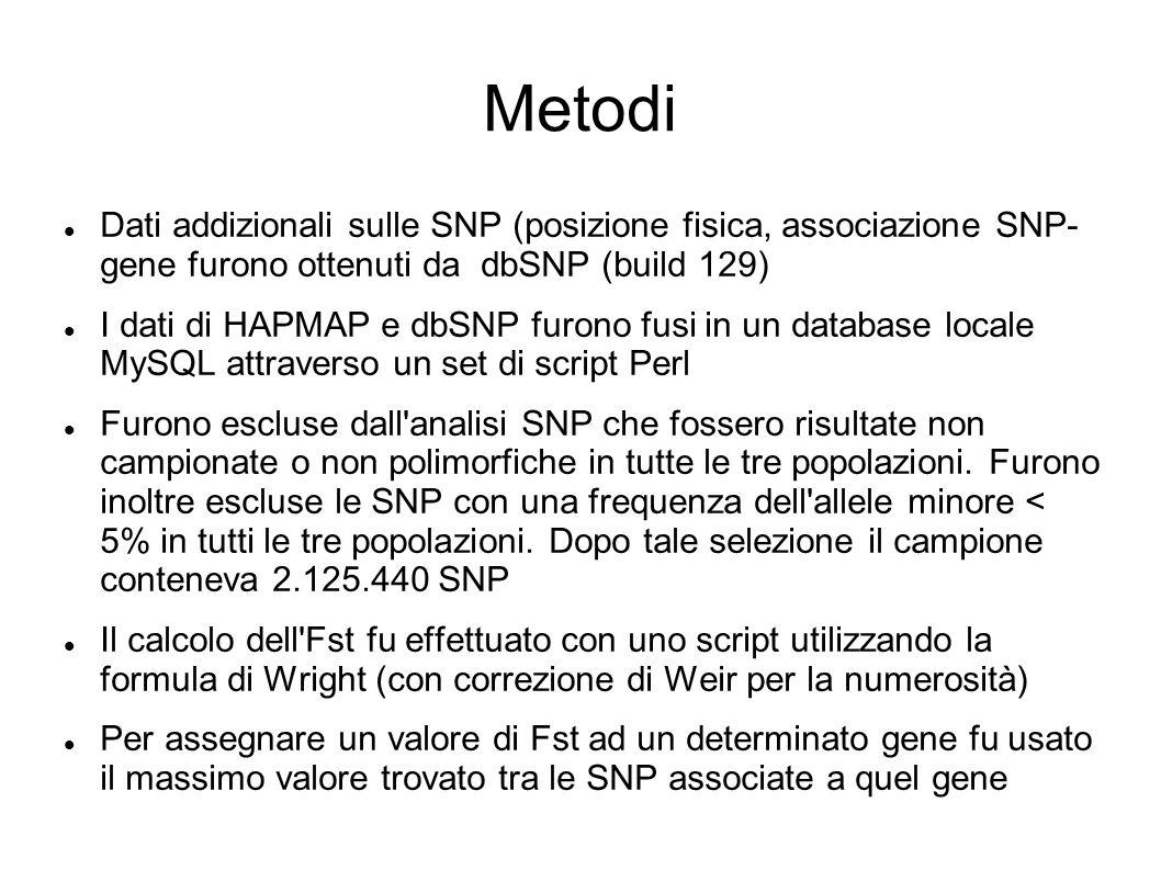 Metodi Dati addizionali sulle SNP (posizione fisica, associazione SNP- gene furono ottenuti da dbSNP (build 129) I dati di HAPMAP e dbSNP furono fusi
