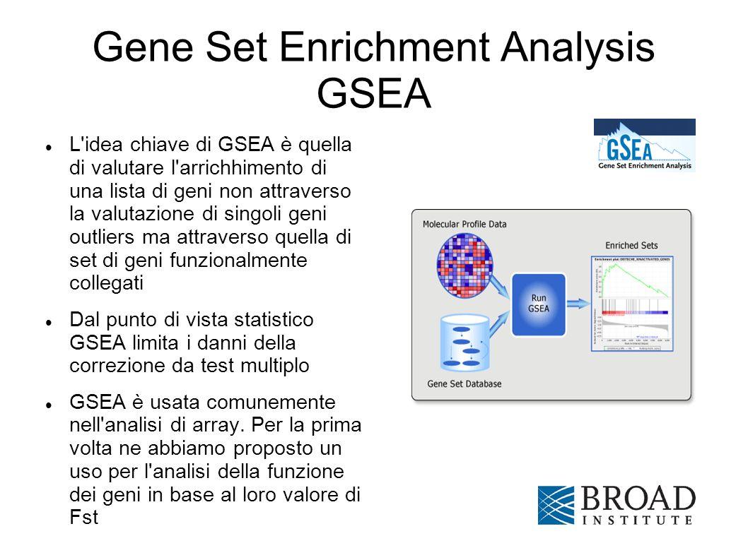 Gene Set Enrichment Analysis GSEA L'idea chiave di GSEA è quella di valutare l'arrichhimento di una lista di geni non attraverso la valutazione di sin