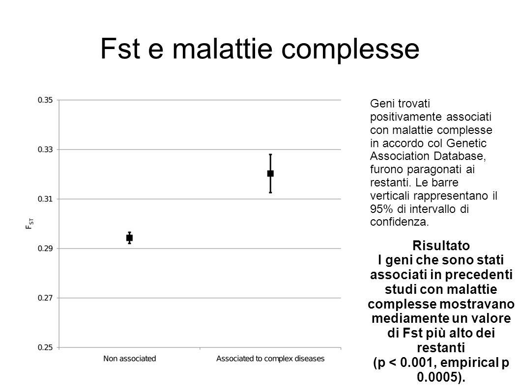 Fst e malattie complesse Risultato I geni che sono stati associati in precedenti studi con malattie complesse mostravano mediamente un valore di Fst p