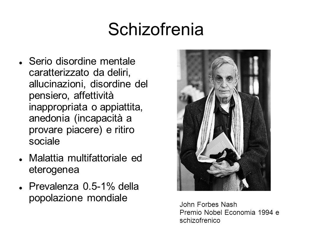 Schizofrenia Serio disordine mentale caratterizzato da deliri, allucinazioni, disordine del pensiero, affettività inappropriata o appiattita, anedonia