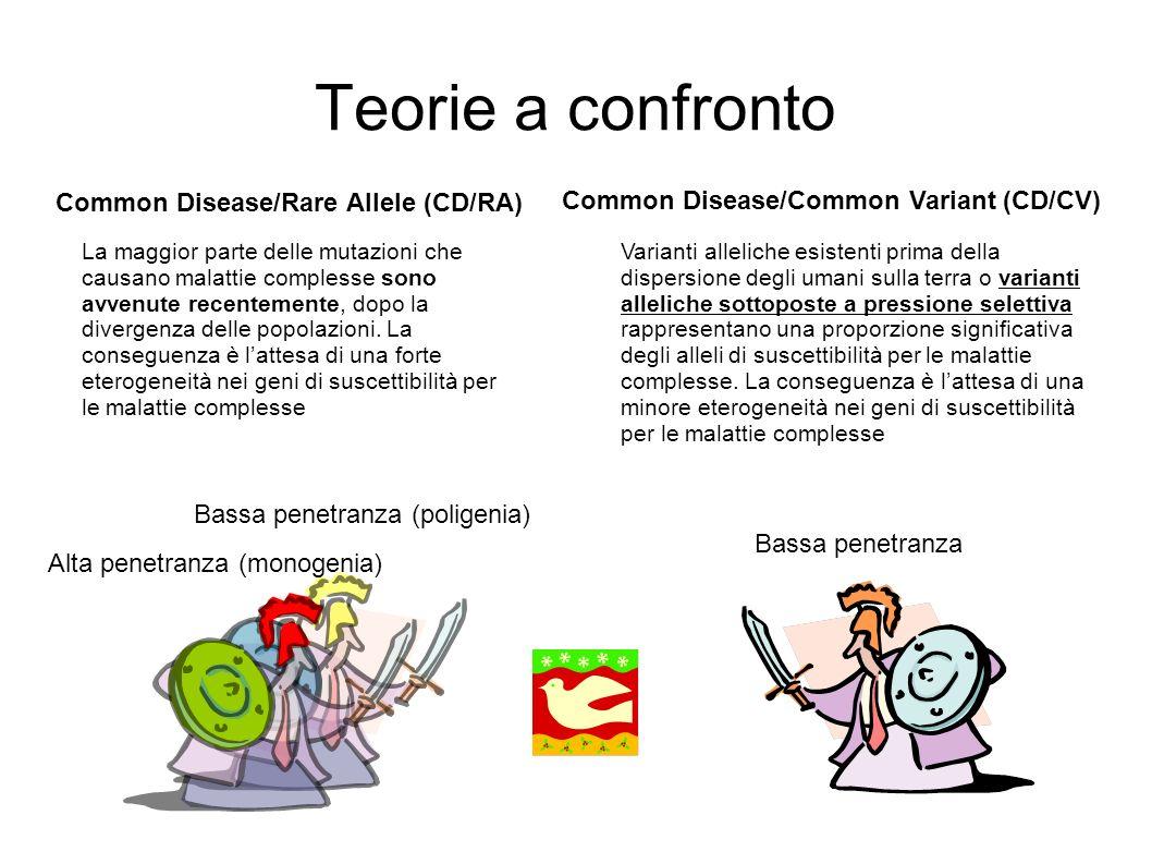 Teorie a confronto Alta penetranza (monogenia) Bassa penetranza (poligenia) Bassa penetranza La maggior parte delle mutazioni che causano malattie com