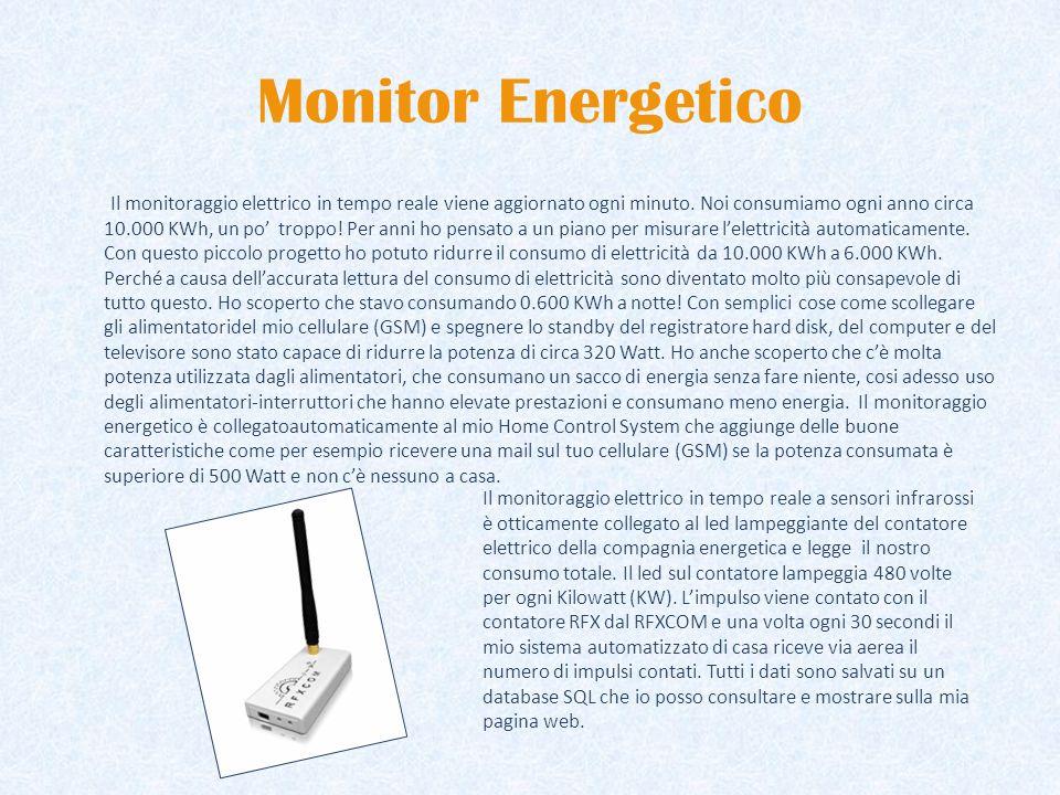 Monitor Energetico Il monitoraggio elettrico in tempo reale viene aggiornato ogni minuto.