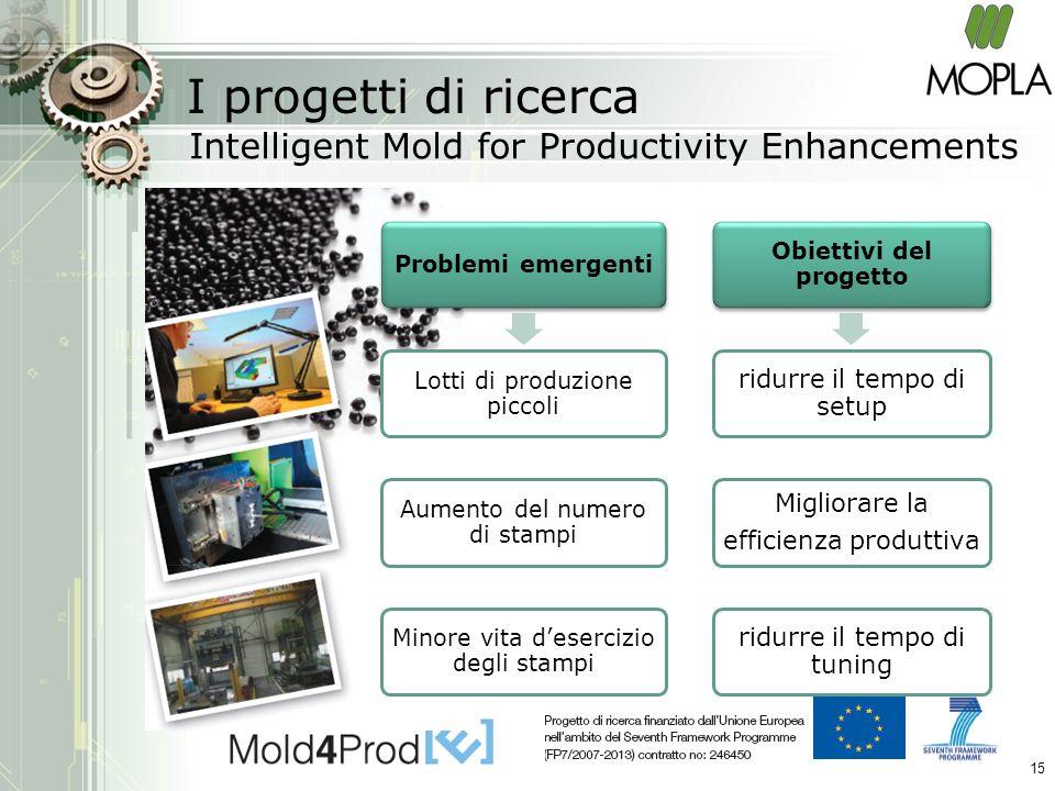 I progetti di ricerca Intelligent Mold for Productivity Enhancements 15 Obiettivi del progetto ridurre il tempo di setup Migliorare la efficienza prod