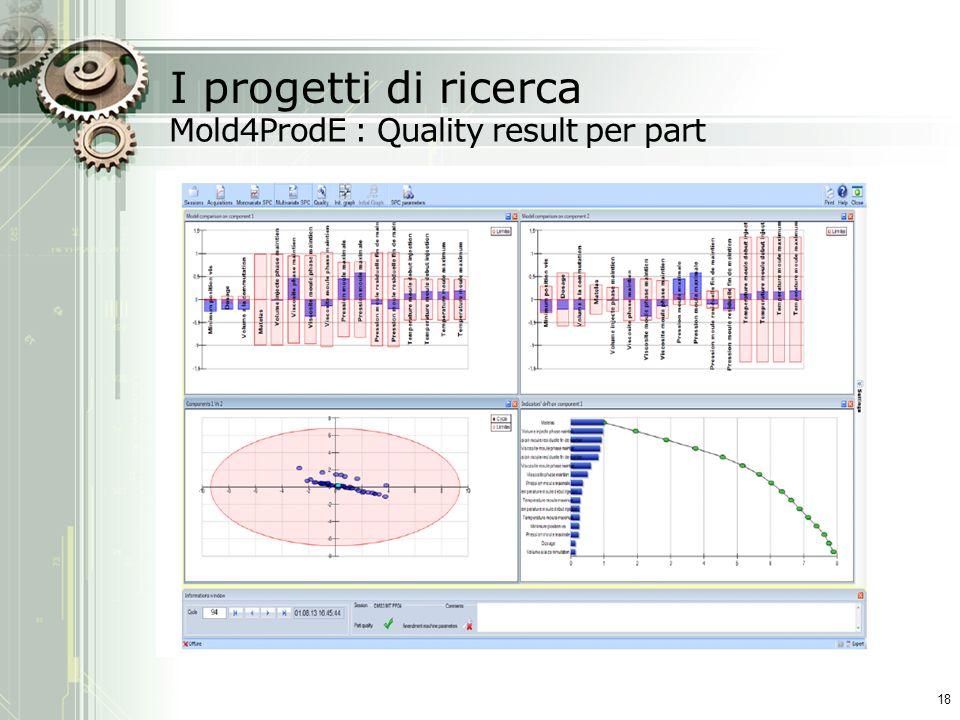 I progetti di ricerca Mold4ProdE : Quality result per part 18