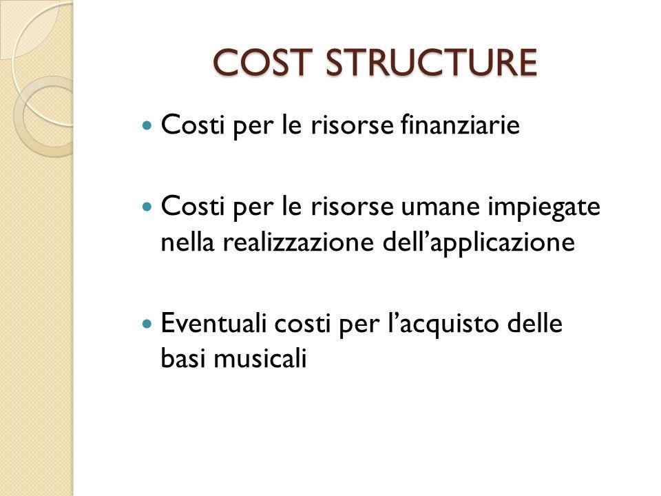 COST STRUCTURE Costi per le risorse finanziarie Costi per le risorse umane impiegate nella realizzazione dellapplicazione Eventuali costi per lacquist