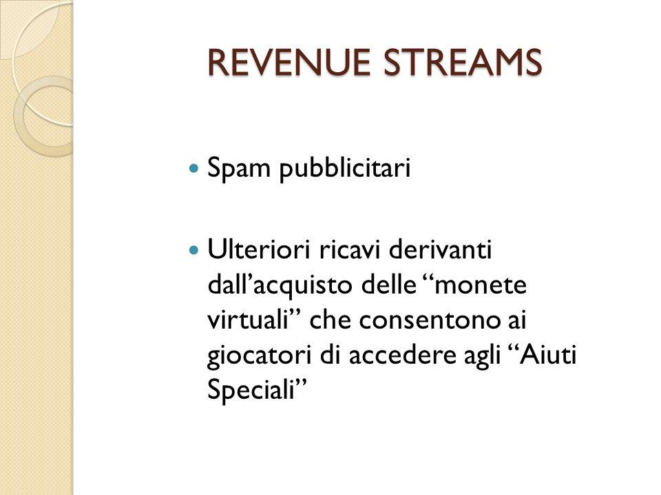 REVENUE STREAMS Spam pubblicitari Ulteriori ricavi derivanti dallacquisto delle monete virtuali che consentono ai giocatori di accedere agli Aiuti Spe