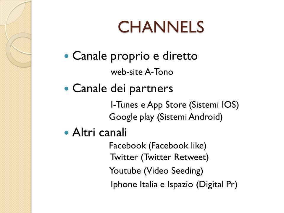 CHANNELS Canale proprio e diretto web-site A-Tono Canale dei partners I-Tunes e App Store (Sistemi IOS) Google play (Sistemi Android) Altri canali Fac