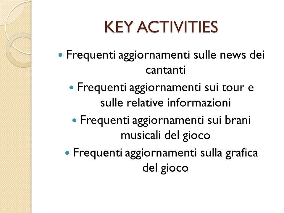 KEY ACTIVITIES Frequenti aggiornamenti sulle news dei cantanti Frequenti aggiornamenti sui tour e sulle relative informazioni Frequenti aggiornamenti
