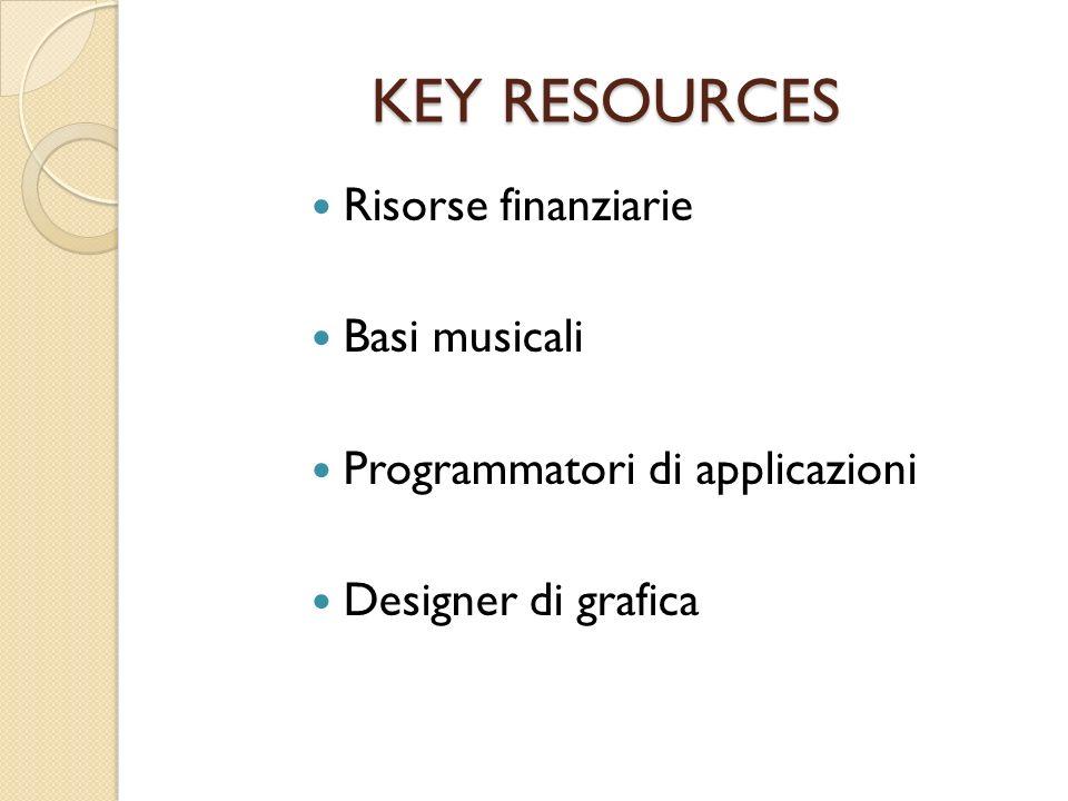 KEY RESOURCES Risorse finanziarie Basi musicali Programmatori di applicazioni Designer di grafica
