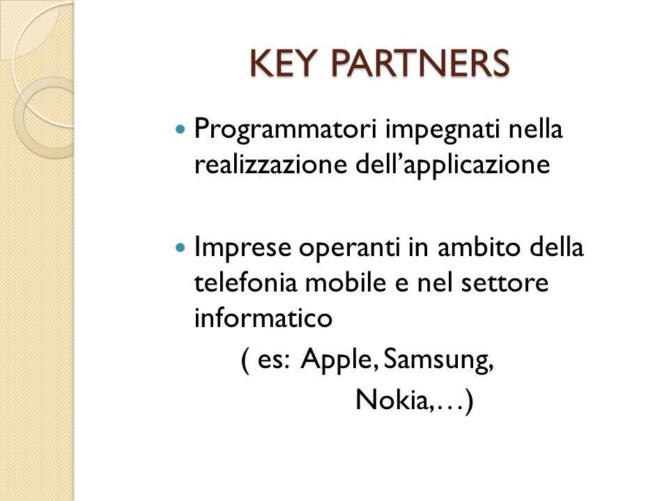 KEY PARTNERS Programmatori impegnati nella realizzazione dellapplicazione Imprese operanti in ambito della telefonia mobile e nel settore informatico
