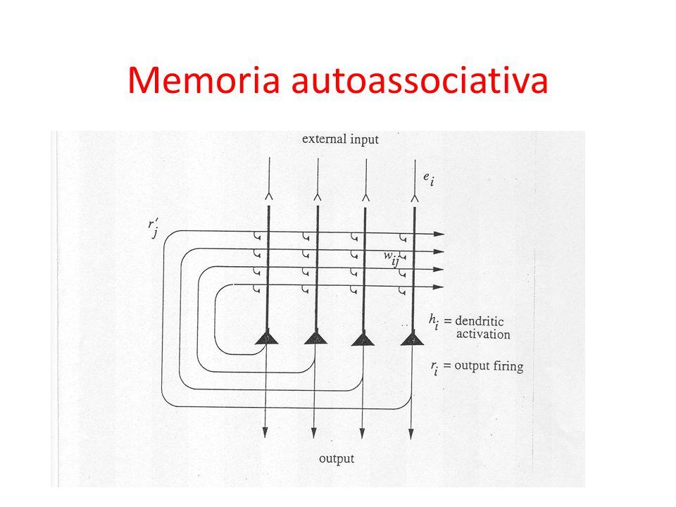 Memoria autoassociativa