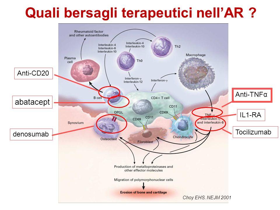 Choy EHS. NEJM 2001;344:907-12 Choy EHS. NEJM 2001 abatacept Anti-CD20 Anti-TNFα IL1-RA Tocilizumab denosumab Quali bersagli terapeutici nellAR ?