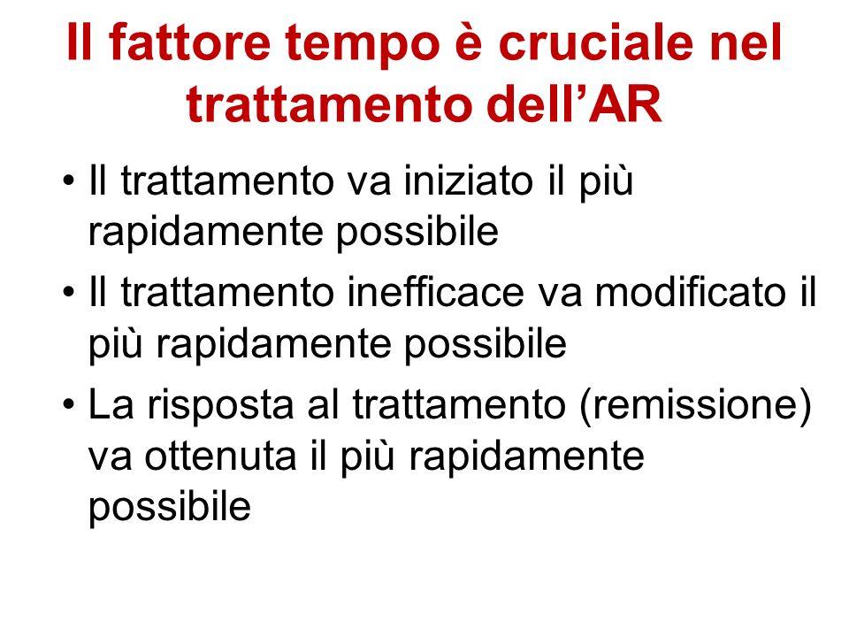 Riattivazione della TBC in studi italiani MONITORNET 9 cases / 8787 p-y LORHEN5 cases / 2069 p-y