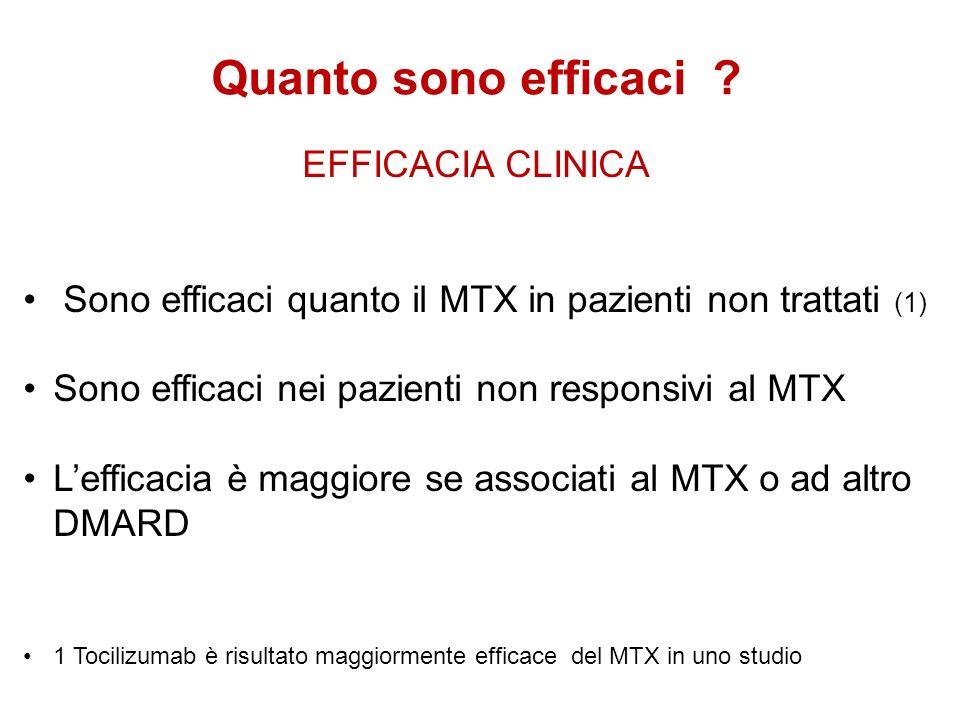Quanto sono efficaci ? EFFICACIA CLINICA Sono efficaci quanto il MTX in pazienti non trattati (1) Sono efficaci nei pazienti non responsivi al MTX Lef
