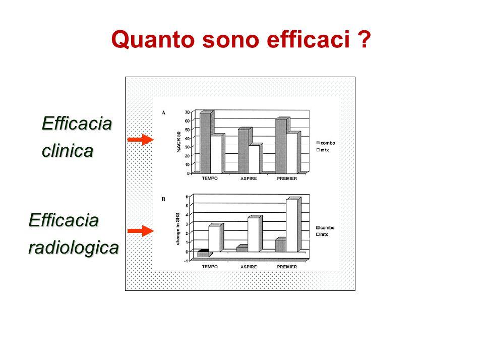 Efficaciaclinica Efficaciaradiologica Quanto sono efficaci ?