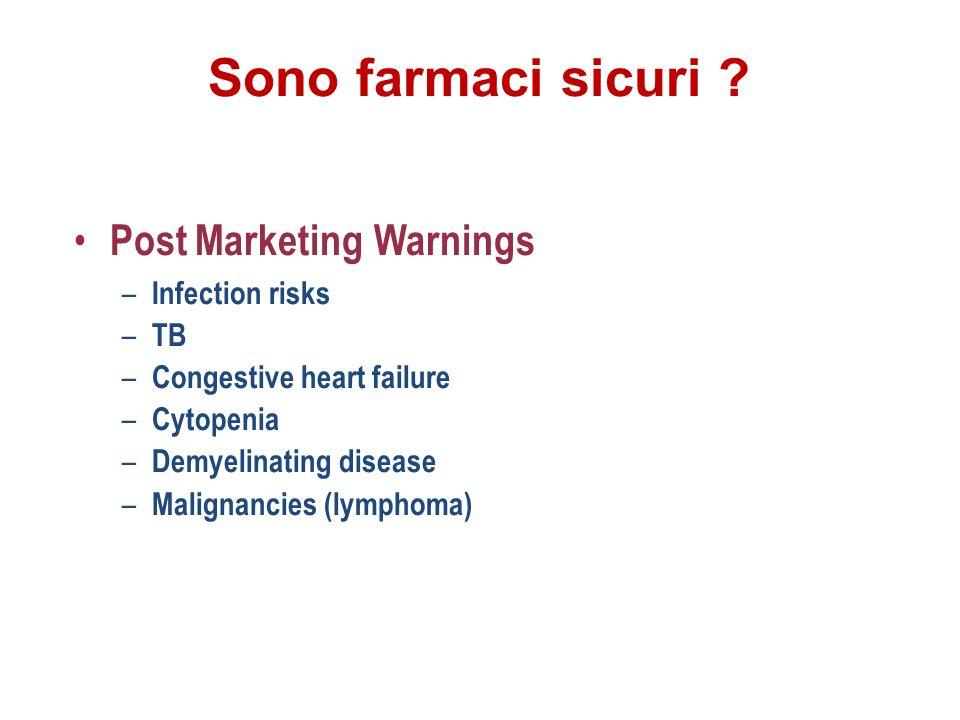 Post Marketing Warnings – Infection risks – TB – Congestive heart failure – Cytopenia – Demyelinating disease – Malignancies (lymphoma) Sono farmaci s