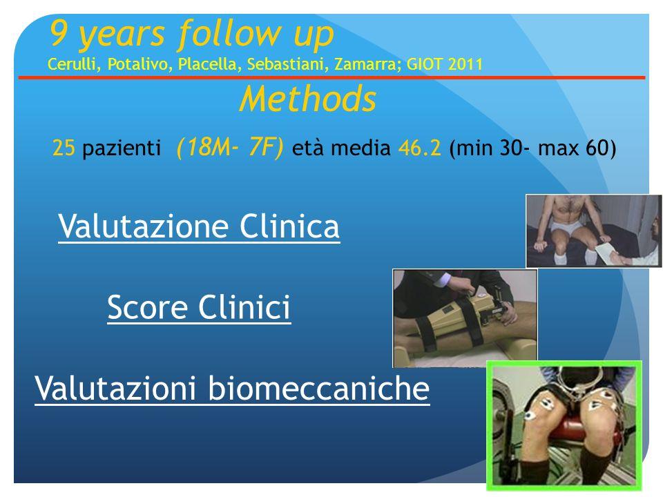 Methods Valutazione Clinica Score Clinici Valutazioni biomeccaniche 9 years follow up Cerulli, Potalivo, Placella, Sebastiani, Zamarra; GIOT 2011 25 pazienti (18M- 7F) età media 46.2 (min 30- max 60)