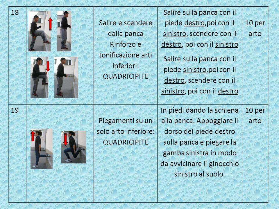20 Affondi frontali: QUADRICIPITE e BICIPITE FEMORALE Posizione eretta, portare la gamba destra avanti fare un affondo, riportare la gamba indietro e fare la stessa cosa con la gamba sinistra.