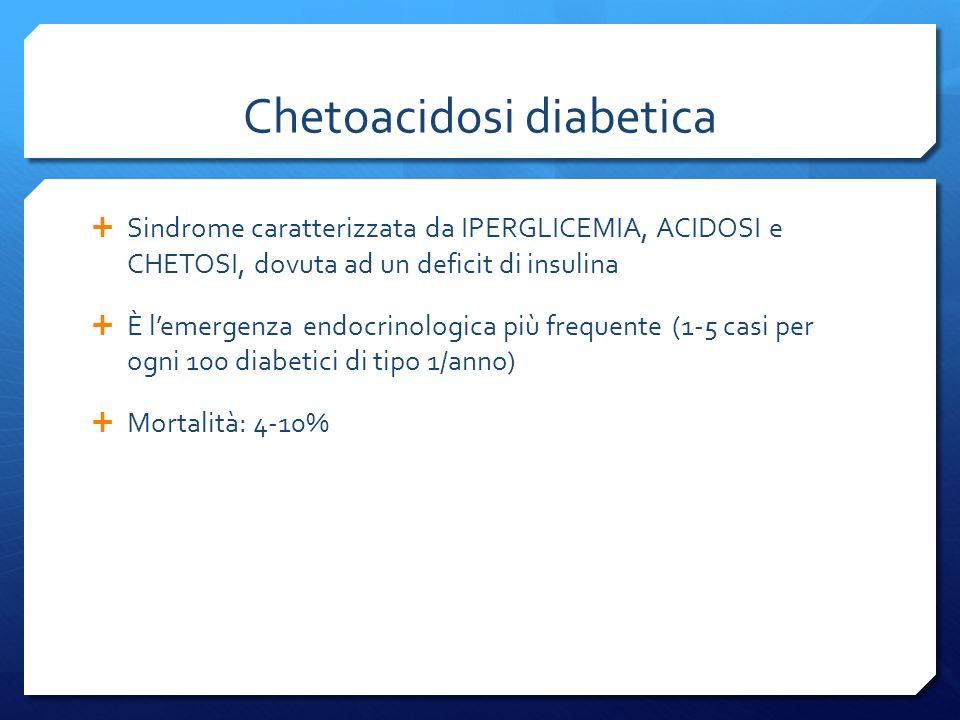 Sindrome caratterizzata da IPERGLICEMIA, ACIDOSI e CHETOSI, dovuta ad un deficit di insulina È lemergenza endocrinologica più frequente (1-5 casi per ogni 100 diabetici di tipo 1/anno) Mortalità: 4-10%