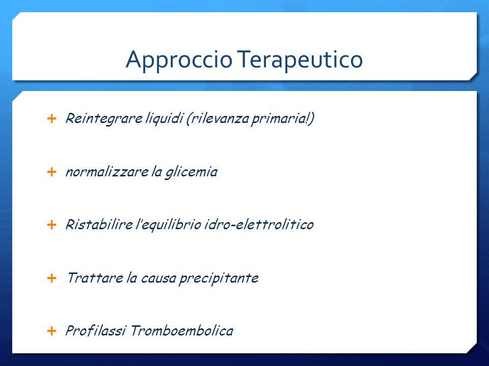 Approccio Terapeutico Reintegrare liquidi (rilevanza primaria!) normalizzare la glicemia Ristabilire lequilibrio idro-elettrolitico Trattare la causa precipitante Profilassi Tromboembolica