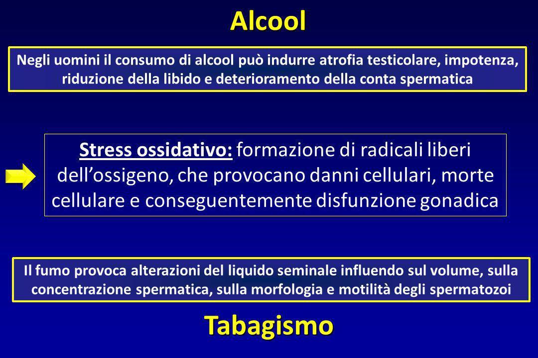 Negli uomini il consumo di alcool può indurre atrofia testicolare, impotenza, riduzione della libido e deterioramento della conta spermatica Alcool St