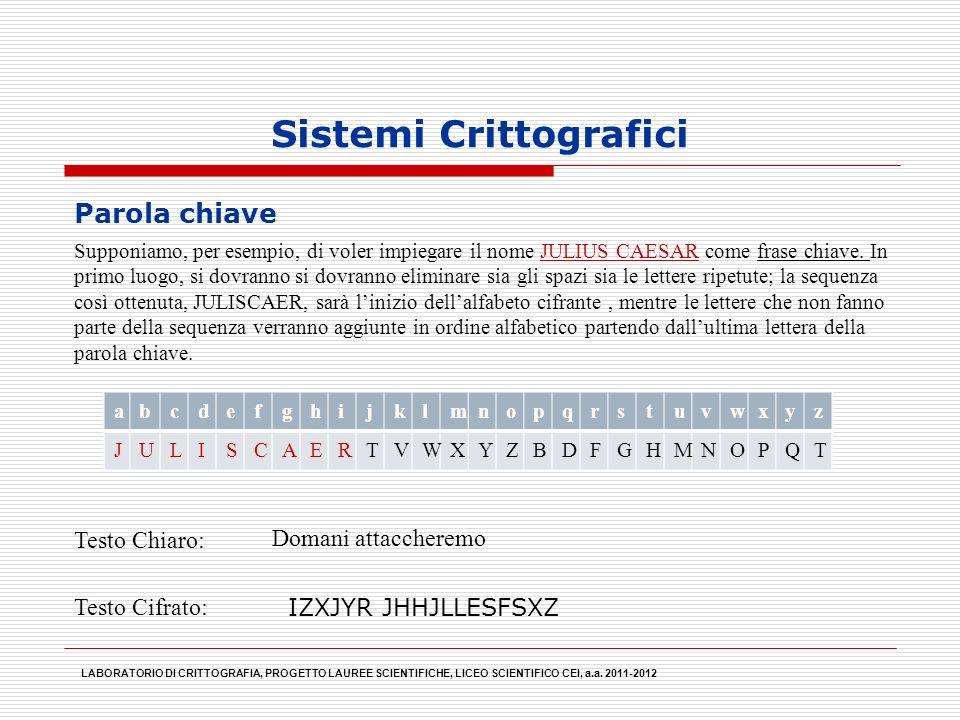 Sistemi Crittografici Supponiamo, per esempio, di voler impiegare il nome JULIUS CAESAR come frase chiave. In primo luogo, si dovranno si dovranno eli